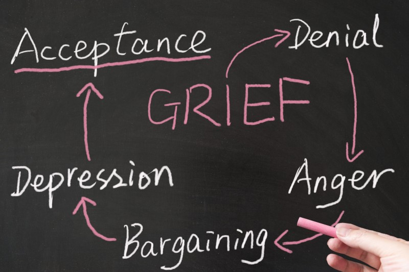 Grief cycle drawn on the blackboard using chalk